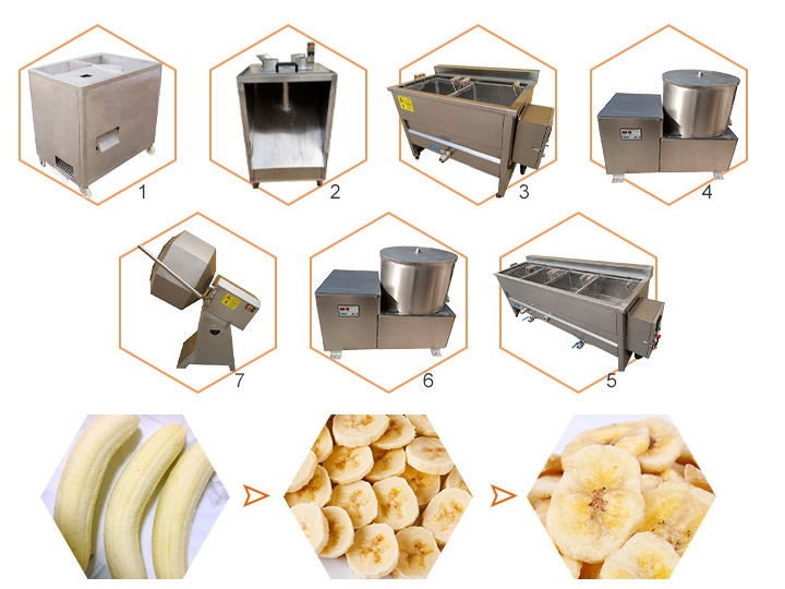 banana plantain chip production process