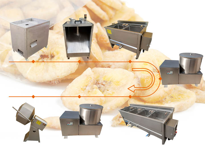 small banana chip production line