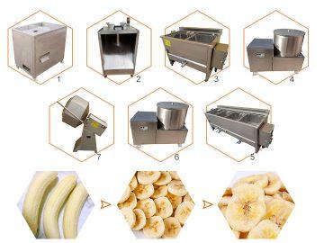 banana-plantain-chip-production-process